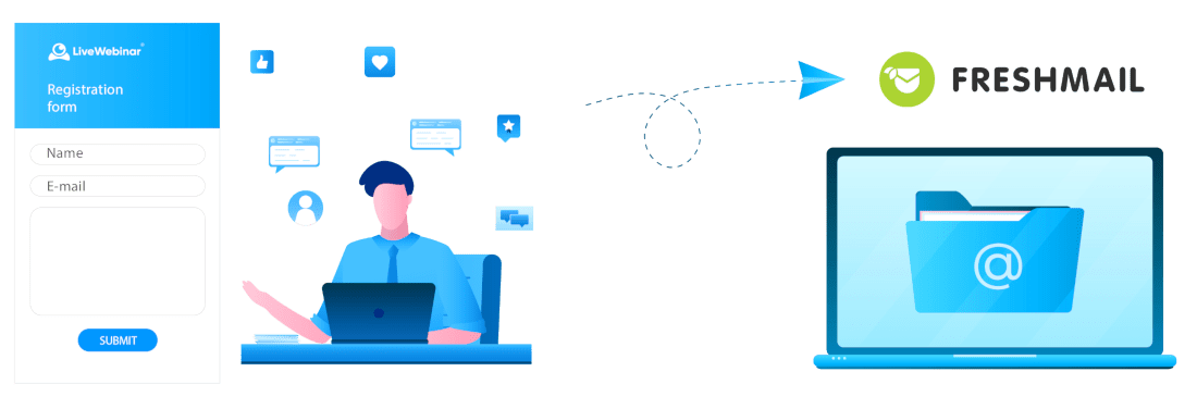 Get your email marketing back on track with FreshMail integration