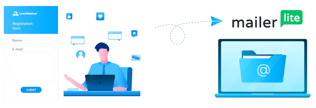 Take your email marketing places with MailerLite integration