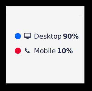 LiveWebinar Reports & Statistics